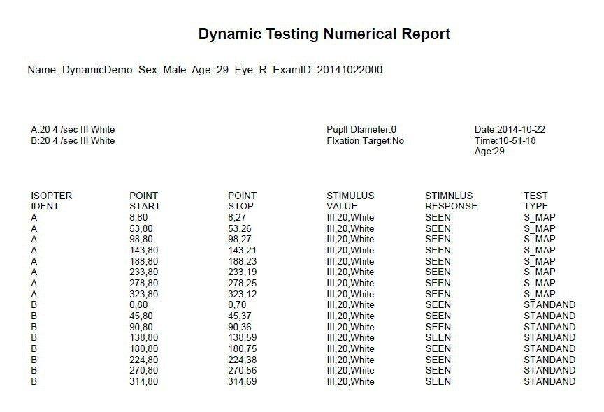 FFS-07 report 4