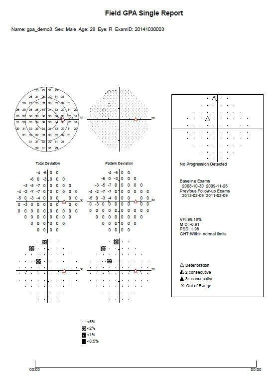 FFS-07 report 5